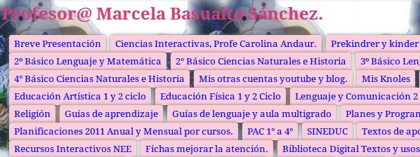 Profesor@ Marcela Basualto Sánchez Interesantes e divertidas actividades on line para todos os niveis.